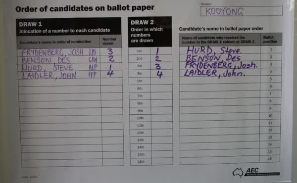 Kooyong Ballot Conducted