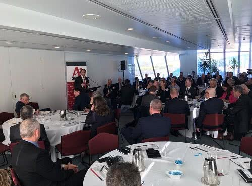 Address to Australian Industry Group