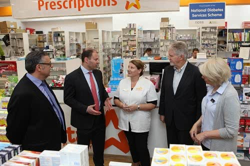 Visit to Star Pharmacy, Kew