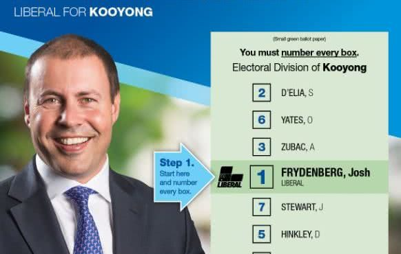 How to Vote Card in Kooyong
